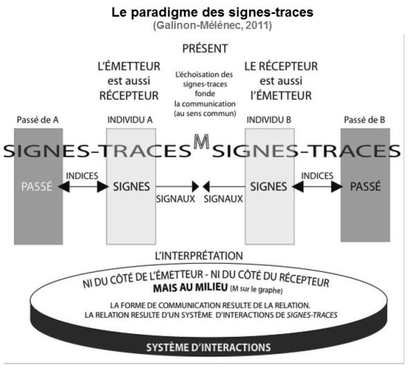 signe-trace-jpg